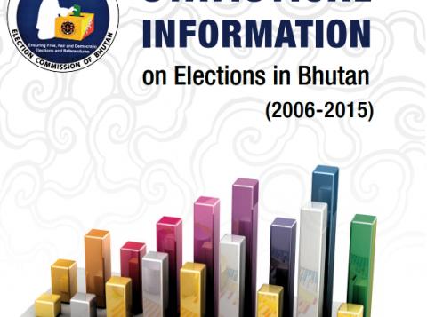 local government act of bhutan pdf